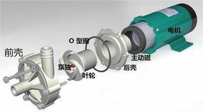 合肥易威奇磁力泵维修及配件