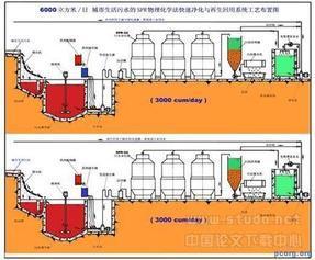郑州食品污水处理设备、医疗废水处理设备厂家报价