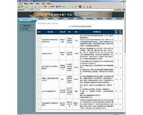 水利科技管理系统