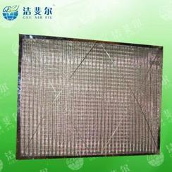 金属网过滤器(耐酸碱-铝合金初效过滤器)