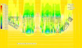 风环境模拟、风环境模拟分析、热岛模拟分析
