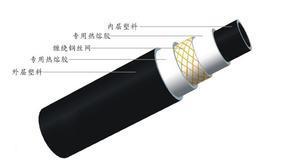 HDPE钢丝网骨架复合管 50-630mm规格齐全