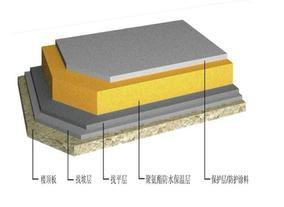 东方雨虹RPUF-371喷涂硬泡聚氨酯防水保温防水一体化材料