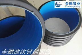 双壁波纹管与钢带增强波纹管性能对比
