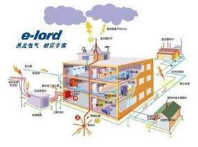 易龙防雷工程,安全可靠的防雷工程,精益求精防雷工程