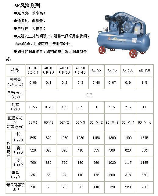 螺杆机有:聚才空压机,德国凌格风空压机,台湾复盛空压机,台湾天鹅空图片