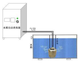 西安内置式水箱消毒器|水箱消毒器价格|内置式水箱自洁消毒器