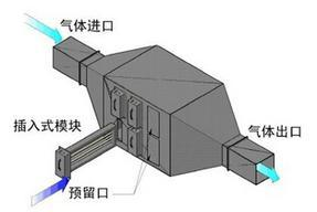 低温等离子体工业油烟处理设备