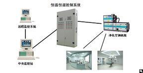 烟草行业中央空调控制系统
