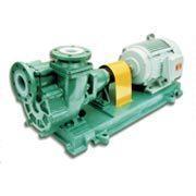 CQB80-65-160F磁力泵