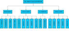 供应物业管理系统