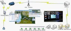 石油天然气管道巡检系统