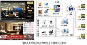 清鹤智能信息发布系统