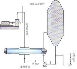 深圳诺达化工设备高盐废水蒸发器多少钱