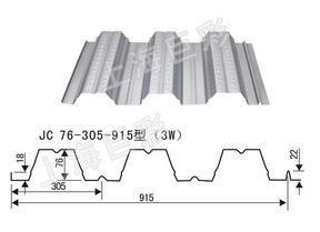 楼承板价格的影响因素有哪些