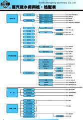 蒸汽疏水阀的用途/蒸汽疏水阀选型表