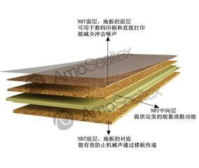 NRT软木地板部件 地板配件