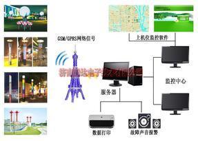 景观灯控制系统TD-J3001