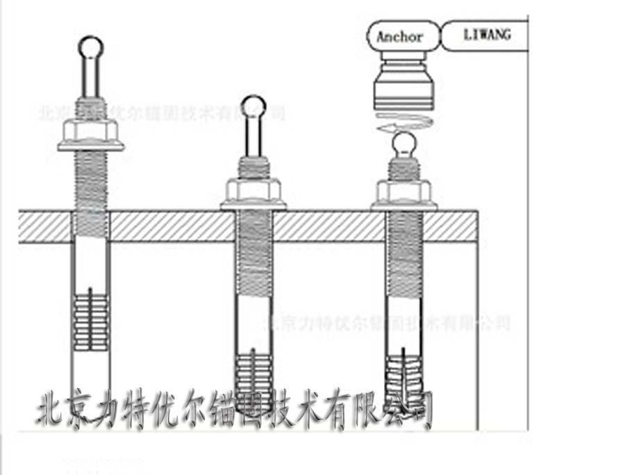 锤钉膨胀螺栓