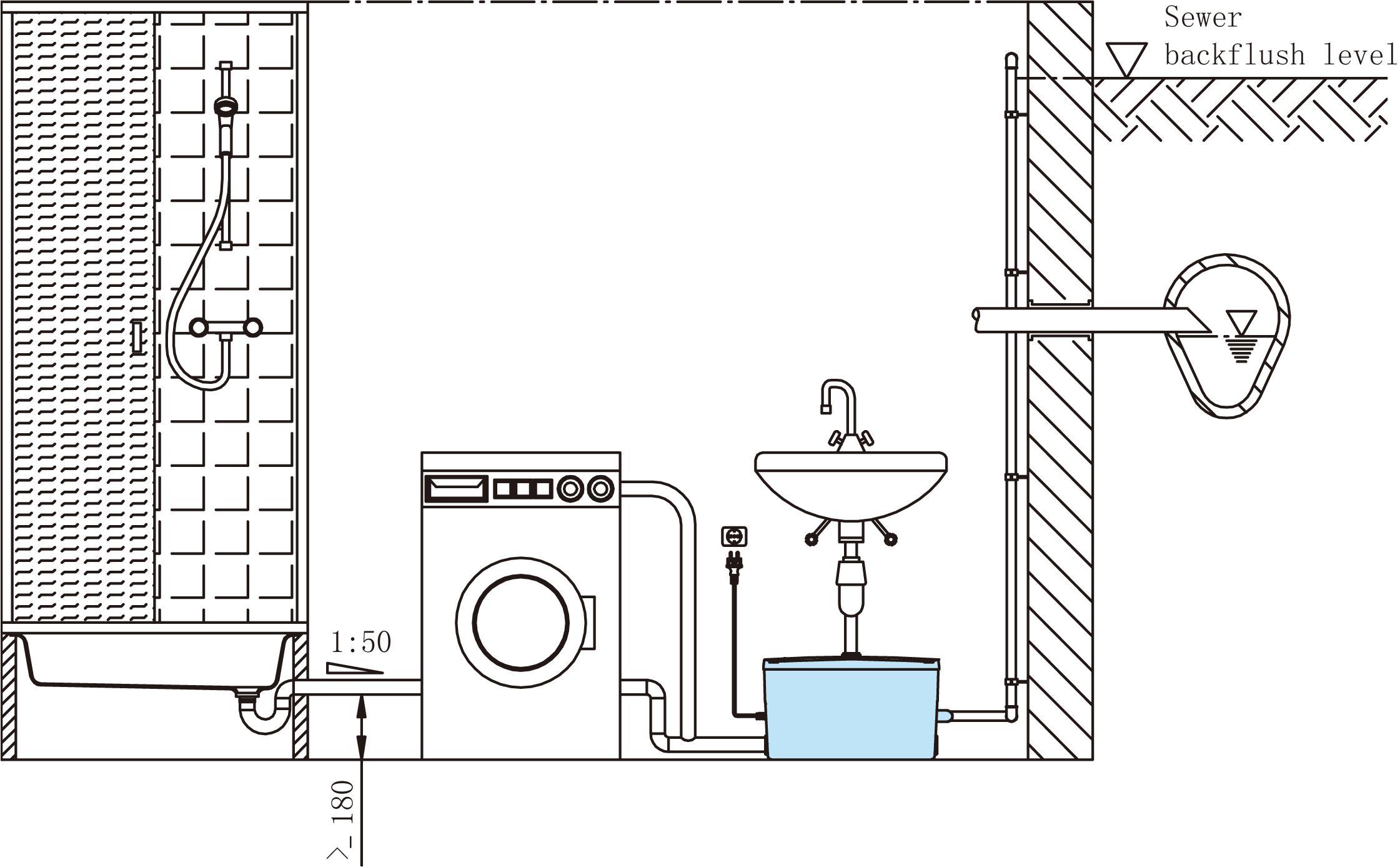 HOMA 污水提升器 Saniquick A