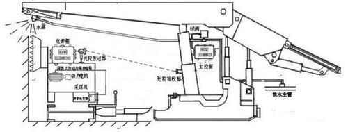 控阀工作原理动画_zp127综采工作面喷雾降尘装置