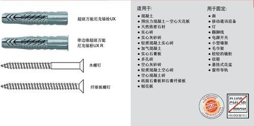 超级万能尼龙锚栓 UX
