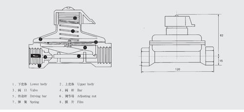 中压进户表前燃气调压阀工作原理简介图片