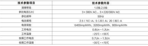 IC卡/非接触IC卡三相电能表