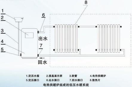 土木工程图纸模式
