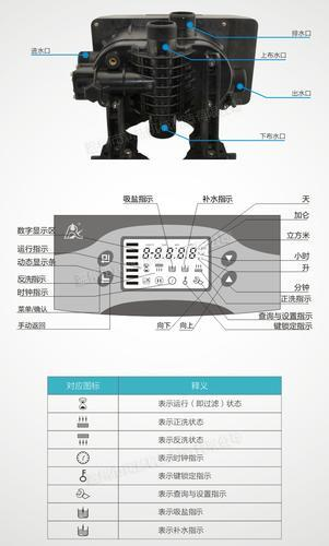 润新阀 水处理全自动过滤阀 53520(F95B1)