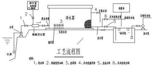 净水器压力桶工作原理图