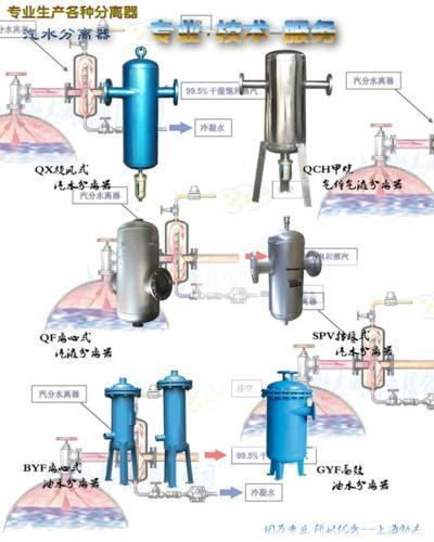 bjusq 4立式三相分离器 油水汽分离器