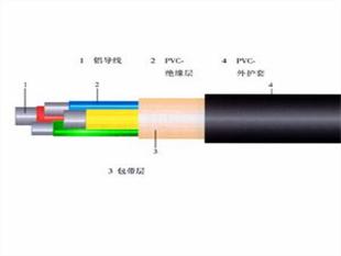 35平方5芯电缆