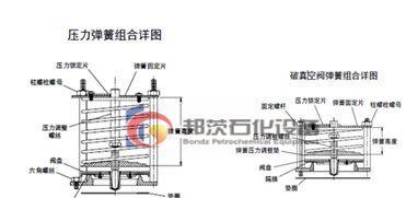8950系列阻火呼吸阀