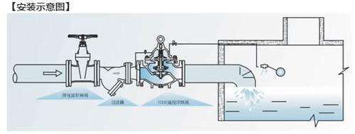 电路 电路图 电子 原理图 500_190