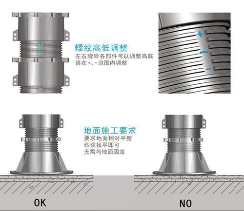 万能支撑器 YKL-A型