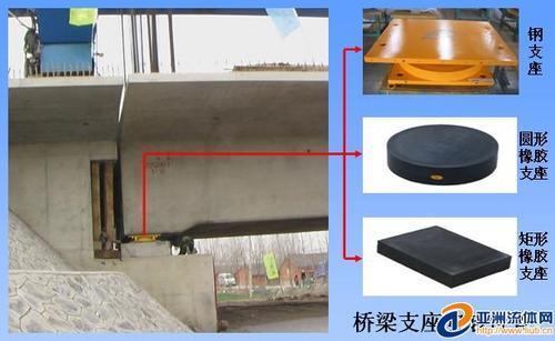 桥梁工程专用gyz圆形板式橡胶支座