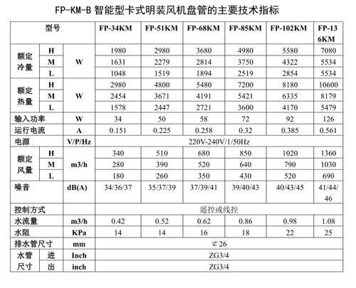 卡式风机盘管厂家FP-34KM-B智能型卡式风机盘管四面出风