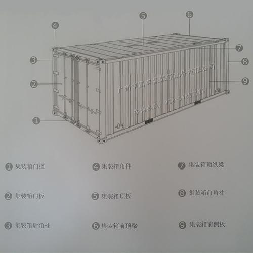 mifeng集装箱结构