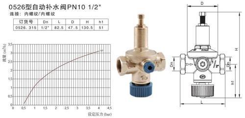 110℃   接口尺寸:1/2〃       0526空调补水阀空调自动补水阀的结构