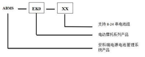 锂电池管理系统 电池智能巡检系统