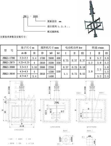 框式搅拌机工作原理和结构特征        框式搅拌器直径较大