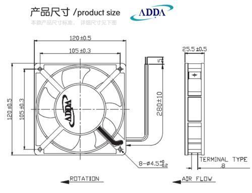 协禧2线鼓风机风机 GB0503PFV1-8