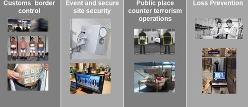Thruvision被动式太赫兹成像安检系统