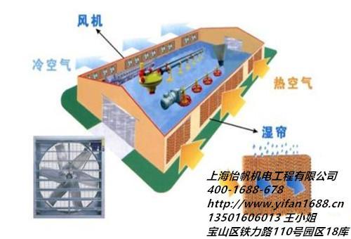 上海降温工程-湿帘降温的特点