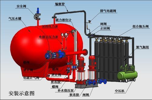 气体顶压设备气压水罐内气量与水量的体积比约为10%:90%,普通类型的图片