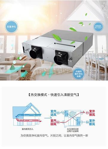 松下全热交换器 PM2.5版FY-25ZDP1C