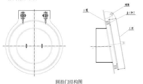 管道拍门结构图