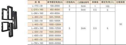 AKH-0.66 L××K系列开口式漏电流互感器