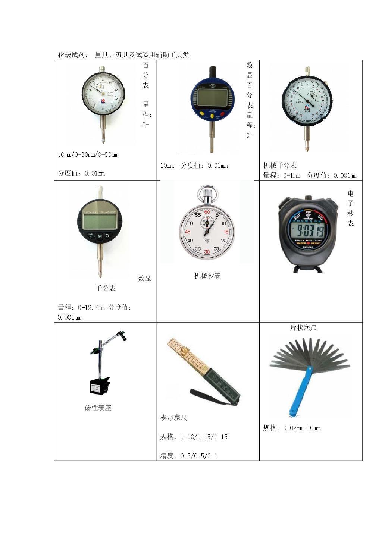 化玻试剂、 量具、刃具及试验用辅助工具类